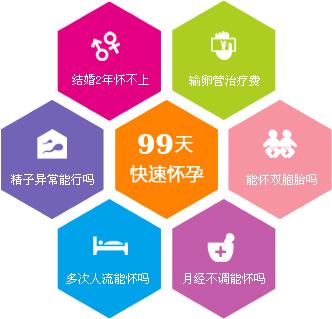 庐江佳人医院怀孕直通车计划
